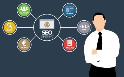 HOW MUCH SHOULD I BUDGET FOR SEO?